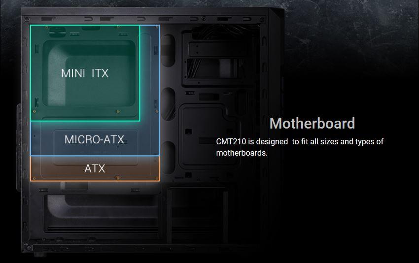 ModSynergy com - Review 328 - FSP CMT210 Mid-Tower ATX PC Case