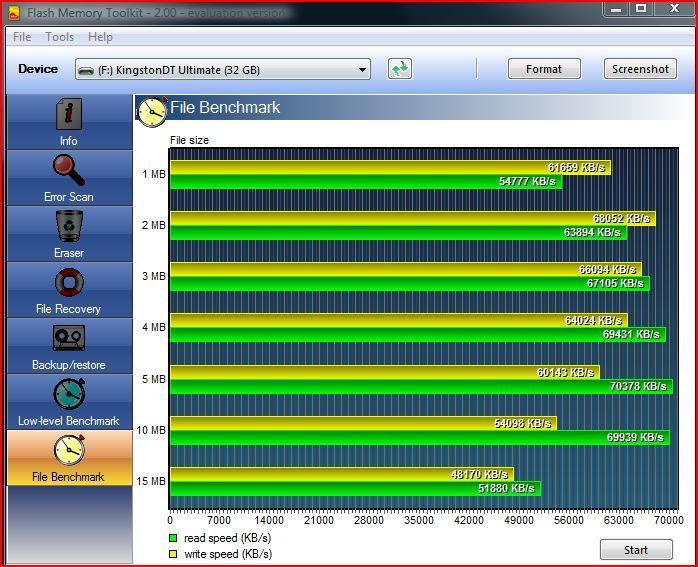 a-data тест flash: